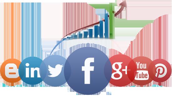Gestion Redes Sociales Empresas